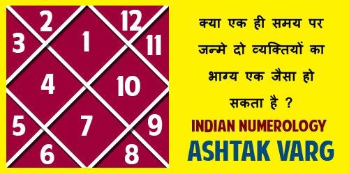 Indian Numerology Ashtakvarga
