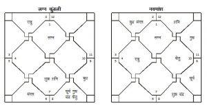 Kumbha Vivah