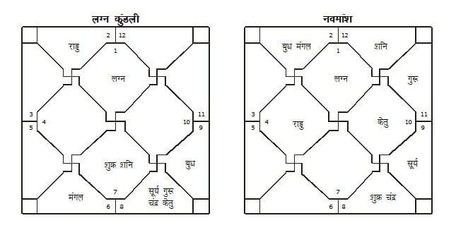 kumbha-vivah-client
