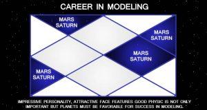 Career in Modeling