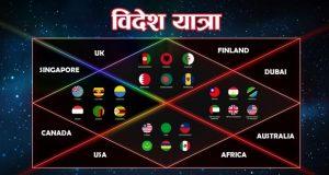 Videsh Yatra ke Saral Yog - विदेश यात्रा के सरल योग